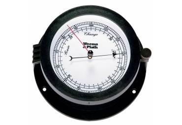 Bluewater Barometer